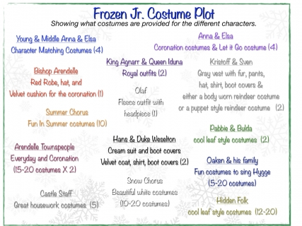 Frozen Jr. costume plot